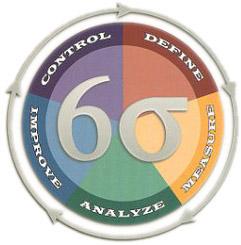 6 sigma medicion control tecnomatrix