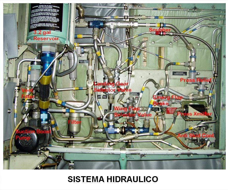 util control tuberias aeronautica sistema hidrulico