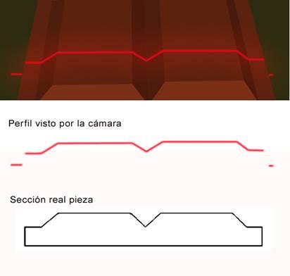 escaner 3D vision artificial medicion