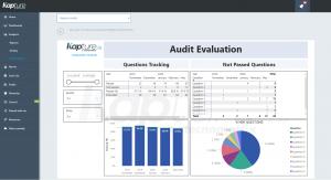 Dashboard Evaluación de Auditorias